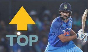 India's TOP Online Cricket Betting Sites